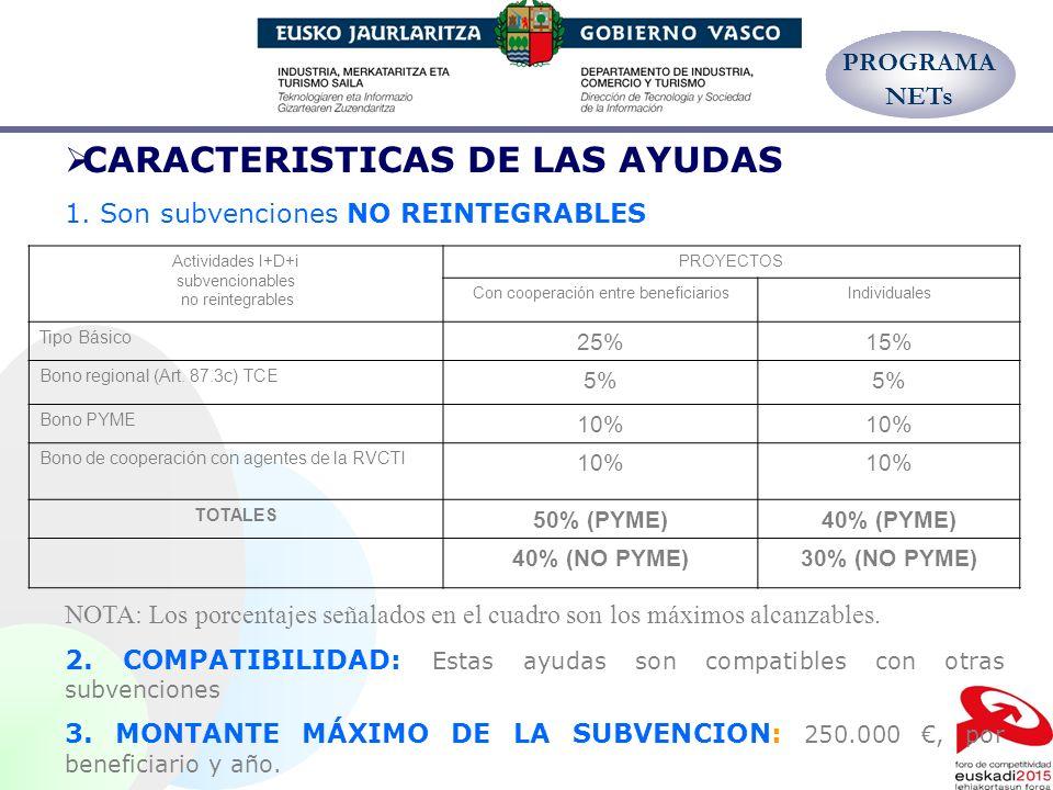 PROGRAMA NETs CARACTERISTICAS DE LAS AYUDAS 1. Son subvenciones NO REINTEGRABLES NOTA: Los porcentajes señalados en el cuadro son los máximos alcanzab
