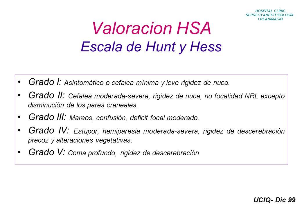 UCIQ- Dic 99 HOSPITAL CLÍNIC SERVEI DANESTESIOLOGÍA I REANIMACIÓ Valoracion HSA Escala de Hunt y Hess Grado I: Asintomático o cefalea mínima y leve ri
