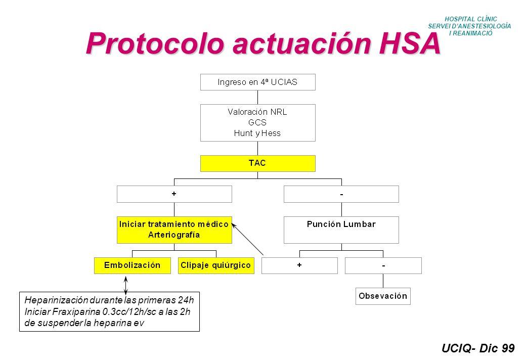 UCIQ- Dic 99 HOSPITAL CLÍNIC SERVEI DANESTESIOLOGÍA I REANIMACIÓ Protocolo actuación HSA Heparinización durante las primeras 24h Iniciar Fraxiparina 0