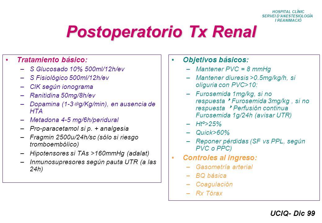 UCIQ- Dic 99 HOSPITAL CLÍNIC SERVEI DANESTESIOLOGÍA I REANIMACIÓ Postoperatorio Tx Renal Tratamiento básico: –S Glucosado 10% 500ml/12h/ev –S Fisiológ