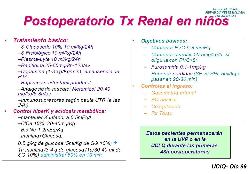 UCIQ- Dic 99 HOSPITAL CLÍNIC SERVEI DANESTESIOLOGÍA I REANIMACIÓ Postoperatorio Tx Renal en niños Tratamiento básico: –S Glucosado 10% 10 ml/kg/24h –S