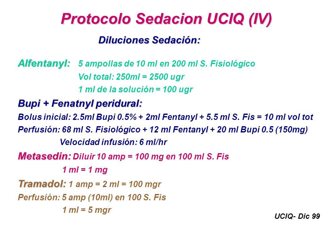 UCIQ- Dic 99 Protocolo Sedacion UCIQ (IV) Diluciones Sedación: Alfentanyl: Alfentanyl: 5 ampollas de 10 ml en 200 ml S. Fisiológico Vol total: 250ml =