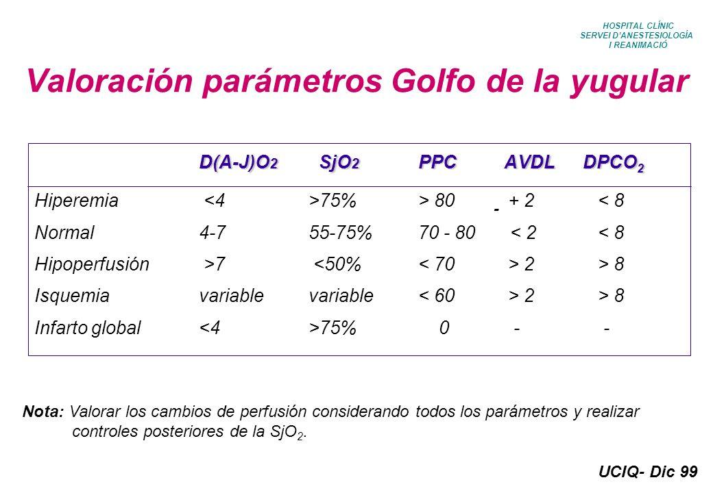 UCIQ- Dic 99 Perfusiones de sedación MIDAZOLAM8 amp de 15 mgr.