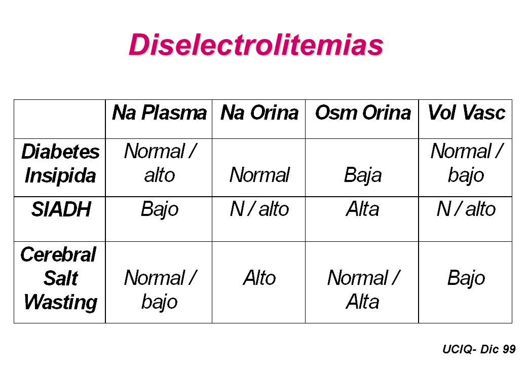 UCIQ- Dic 99 Diselectrolitemias