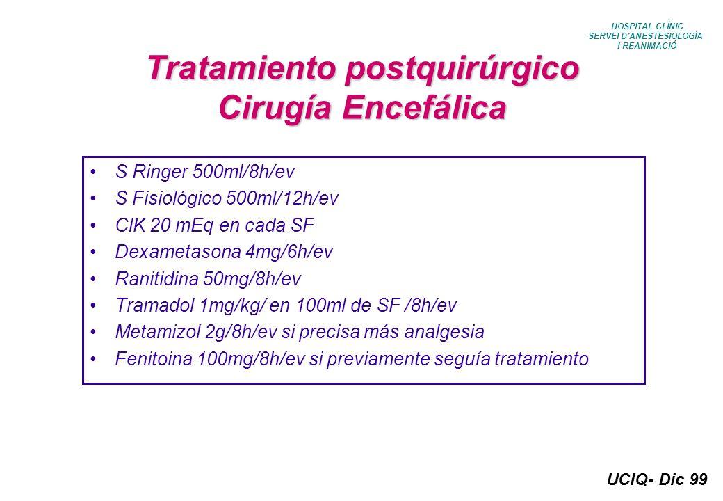 UCIQ- Dic 99 HOSPITAL CLÍNIC SERVEI DANESTESIOLOGÍA I REANIMACIÓ Tratamiento postquirúrgico Cirugía Encefálica S Ringer 500ml/8h/ev S Fisiológico 500m