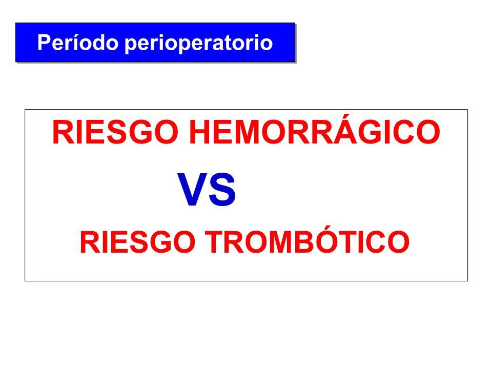 RIESGO HEMORRÁGICO VS RIESGO TROMBÓTICO Período perioperatorio