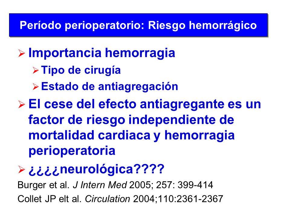 Importancia hemorragia Tipo de cirugía Estado de antiagregación El cese del efecto antiagregante es un factor de riesgo independiente de mortalidad ca