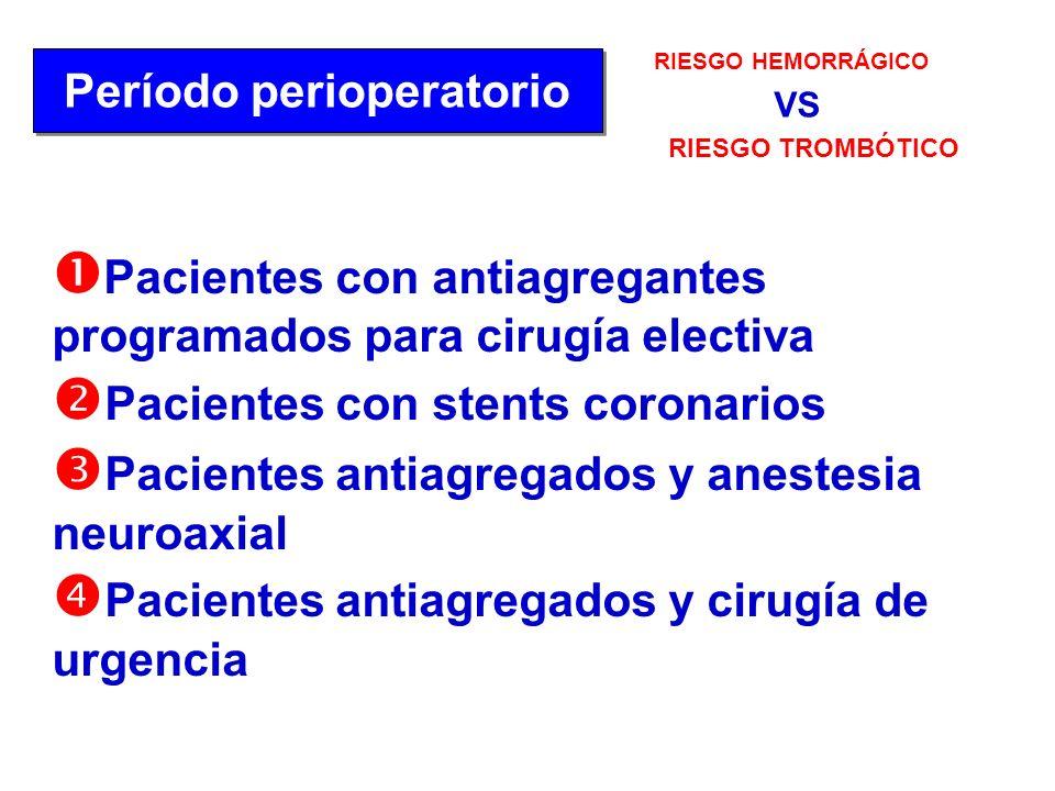 RIESGO HEMORRÁGICO VS RIESGO TROMBÓTICO Período perioperatorio Pacientes con antiagregantes programados para cirugía electiva Pacientes con stents cor
