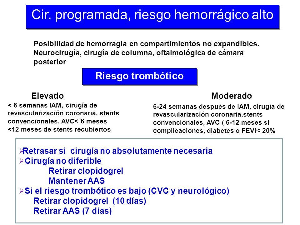 Cir. programada, riesgo hemorrágico alto Riesgo trombótico ElevadoModerado Retrasar si cirugía no absolutamente necesaria Cirugía no diferible Retirar
