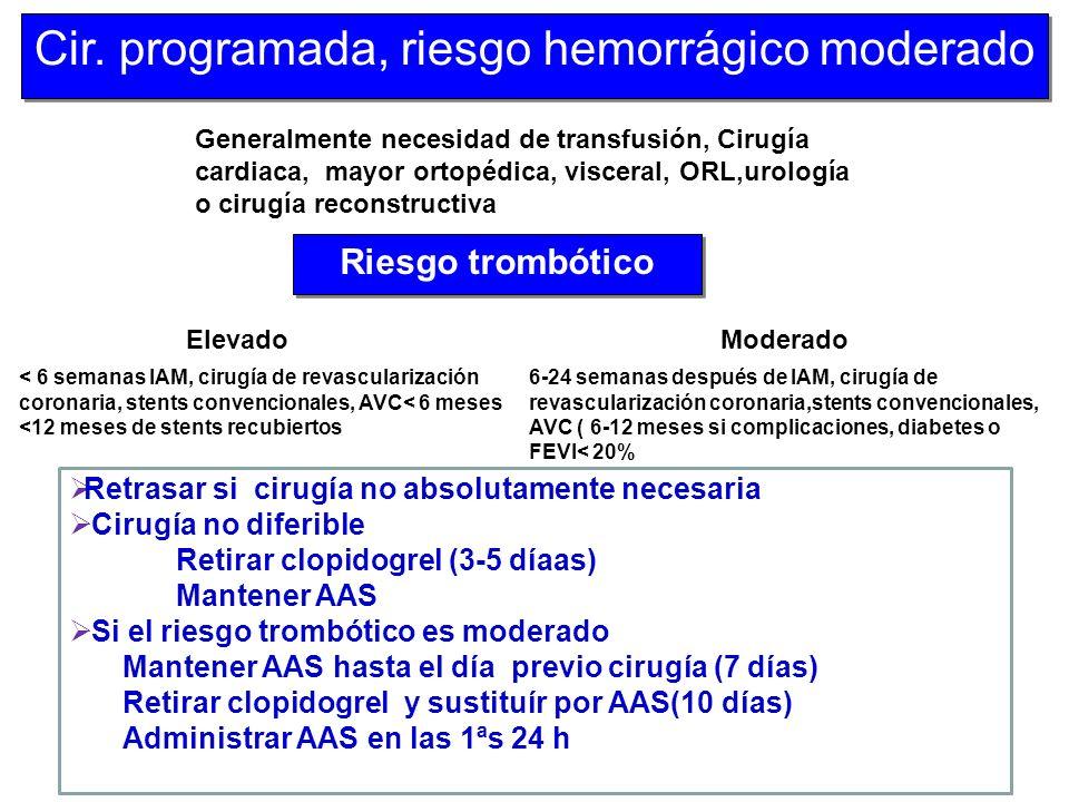 Cir. programada, riesgo hemorrágico moderado Riesgo trombótico ElevadoModerado Retrasar si cirugía no absolutamente necesaria Cirugía no diferible Ret