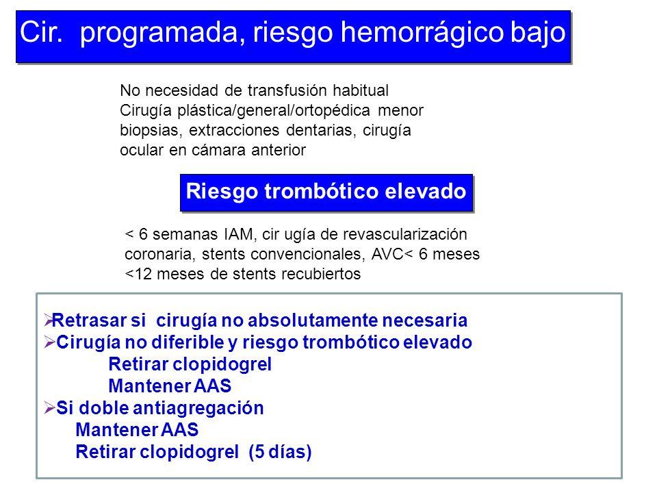 Cir. programada, riesgo hemorrágico bajo Retrasar si cirugía no absolutamente necesaria Cirugía no diferible y riesgo trombótico elevado Retirar clopi