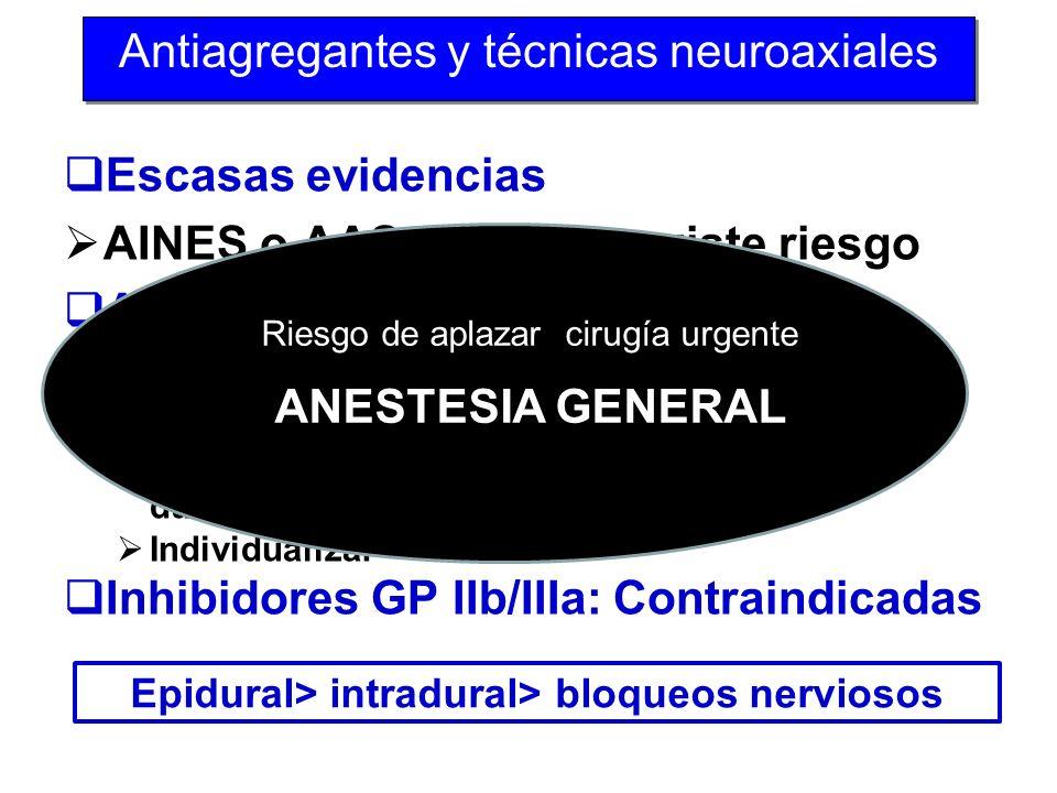 Escasas evidencias AINES o AAS solos no existe riesgo AAS + hbpm / AAS +hep sódica: contradictorias las recomendaciones Tienopiridonas :contraindicada