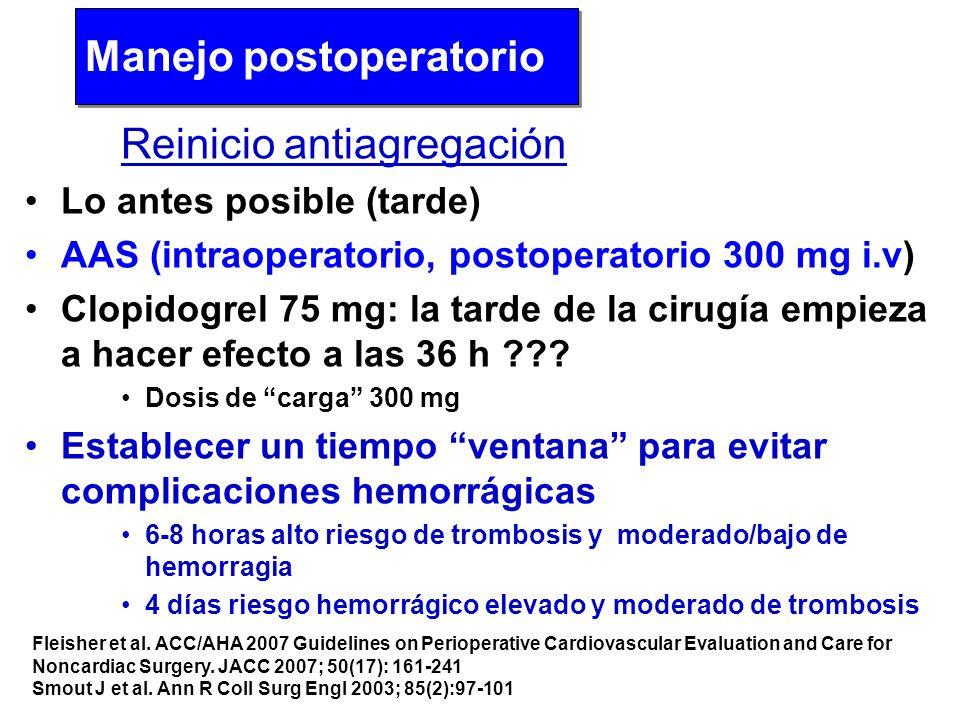 Reinicio antiagregación Lo antes posible (tarde) AAS (intraoperatorio, postoperatorio 300 mg i.v) Clopidogrel 75 mg: la tarde de la cirugía empieza a