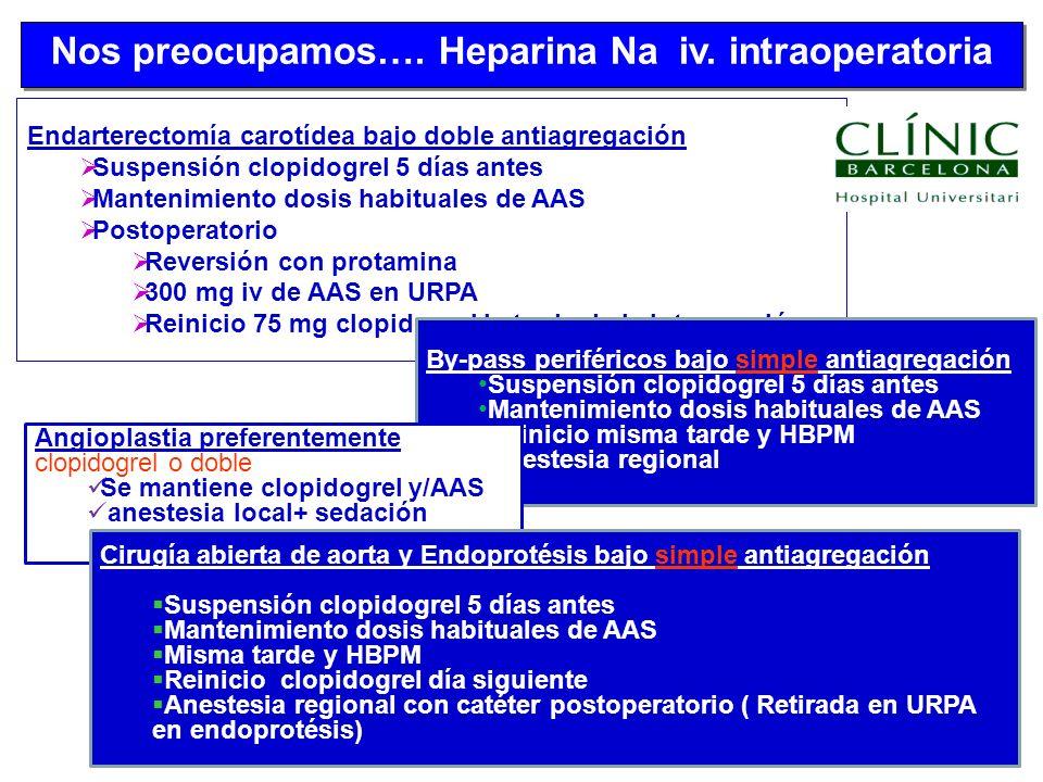 Endarterectomía carotídea bajo doble antiagregación Suspensión clopidogrel 5 días antes Mantenimiento dosis habituales de AAS Postoperatorio Reversión