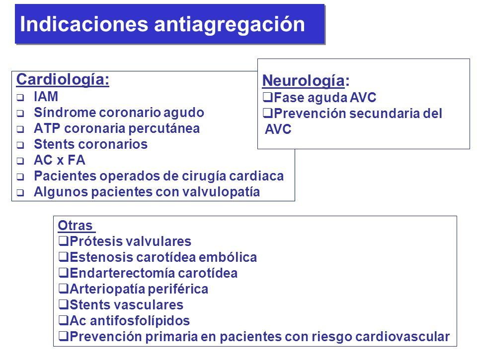 Cardiología: IAM Síndrome coronario agudo ATP coronaria percutánea Stents coronarios AC x FA Pacientes operados de cirugía cardiaca Algunos pacientes
