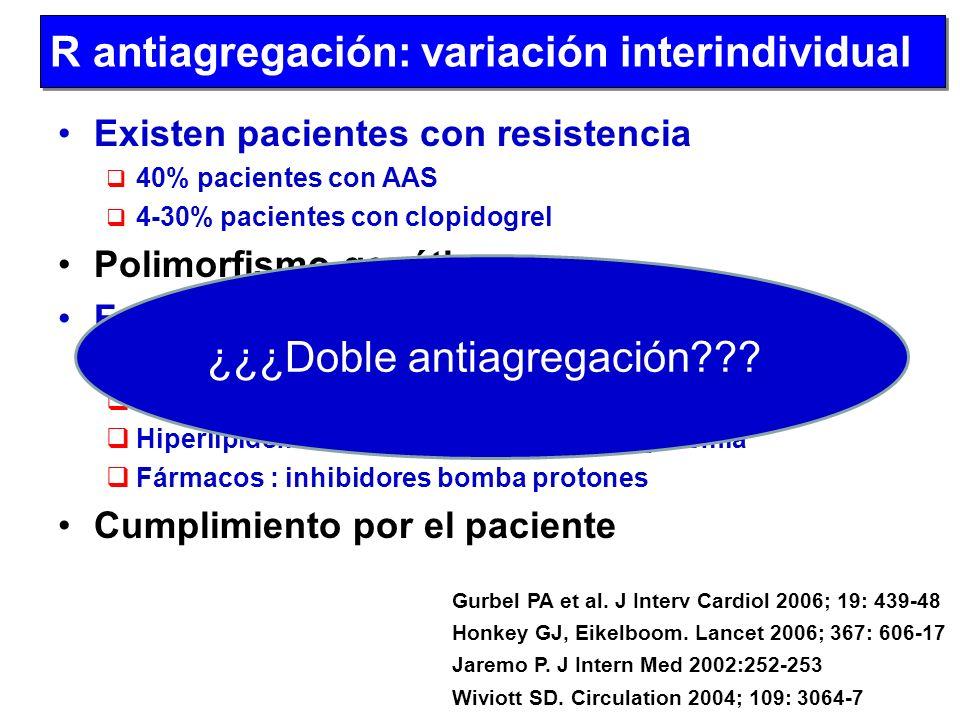 Existen pacientes con resistencia Polimorfismo genético AAS 20-40% Es dificil establecer un punto de corte Clopidogrel 4-30% Antiagregantes, resistencia y eficacia Honkey GJ, Eikelboom.