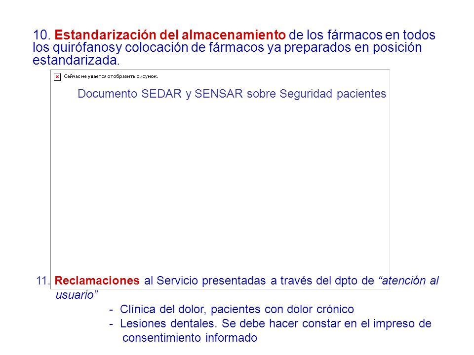 Documento SEDAR y SENSAR sobre Seguridad pacientes 10. Estandarización del almacenamiento de los fármacos en todos los quirófanosy colocación de fárma