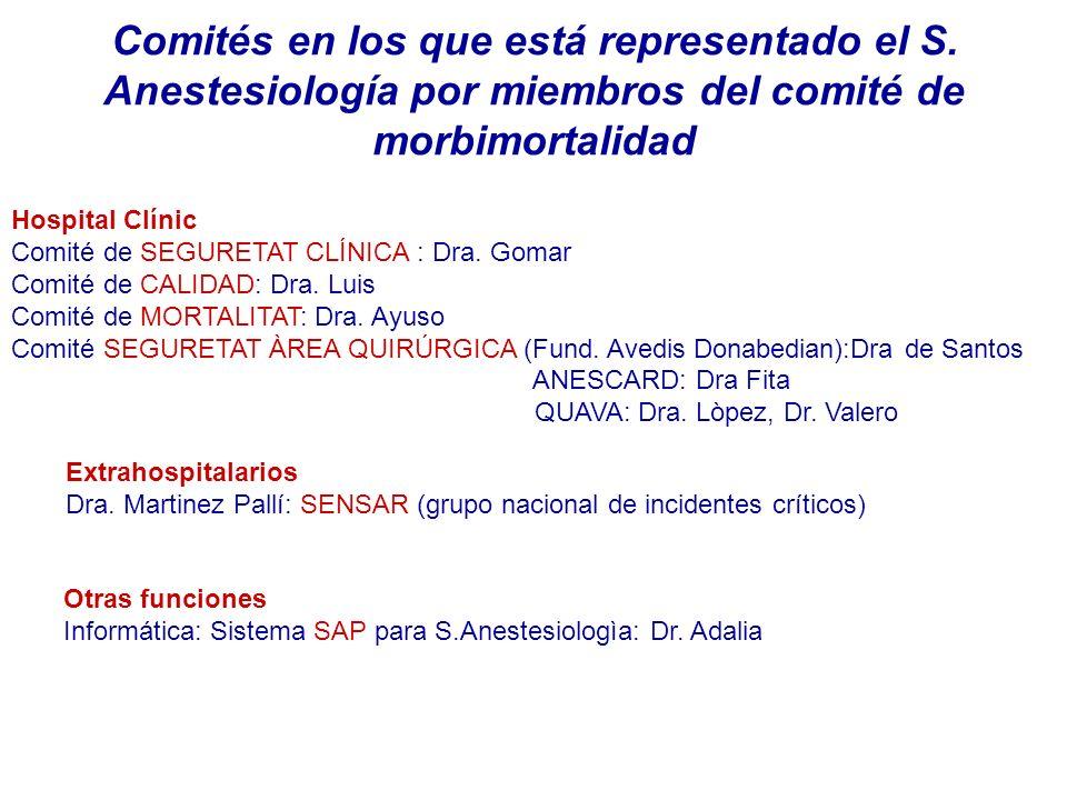 Comités en los que está representado el S. Anestesiología por miembros del comité de morbimortalidad Hospital Clínic Comité de SEGURETAT CLÍNICA : Dra
