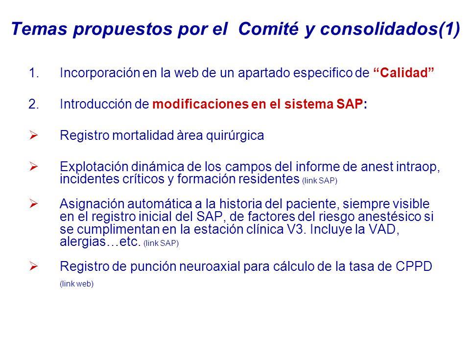 Temas propuestos por el Comité y consolidados(1) 1.Incorporación en la web de un apartado especifico de Calidad 2.Introducción de modificaciones en el