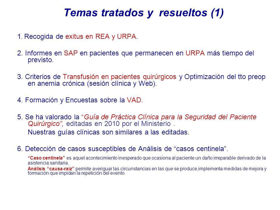Temas tratados y resueltos (1) 1. Recogida de exitus en REA y URPA. 2. Informes en SAP en pacientes que permanecen en URPA más tiempo del previsto. 3.
