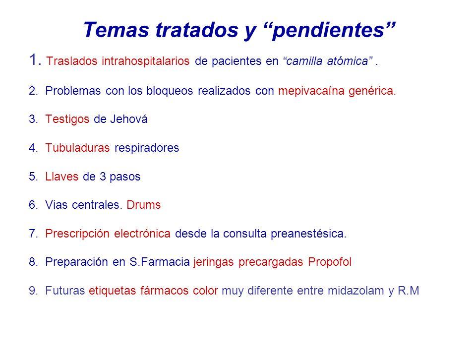 Temas tratados y pendientes 1. Traslados intrahospitalarios de pacientes en camilla atómica. 2. Problemas con los bloqueos realizados con mepivacaína