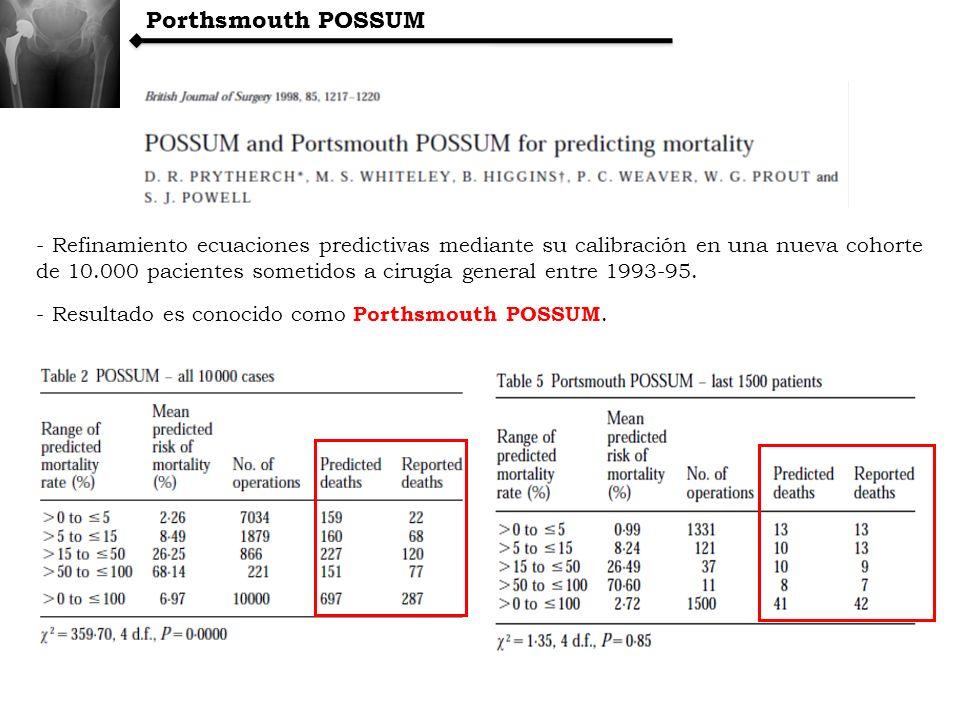Porthsmouth POSSUM - Refinamiento ecuaciones predictivas mediante su calibración en una nueva cohorte de 10.000 pacientes sometidos a cirugía general