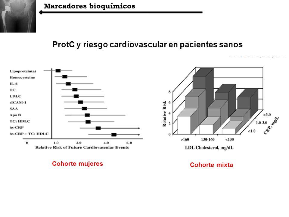 Cohorte mujeres Cohorte mixta ProtC y riesgo cardiovascular en pacientes sanos Marcadores bioquímicos