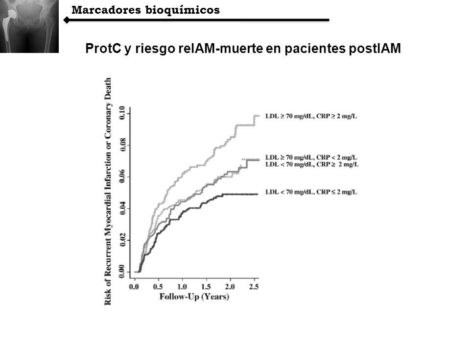 ProtC y riesgo reIAM-muerte en pacientes postIAM Marcadores bioquímicos