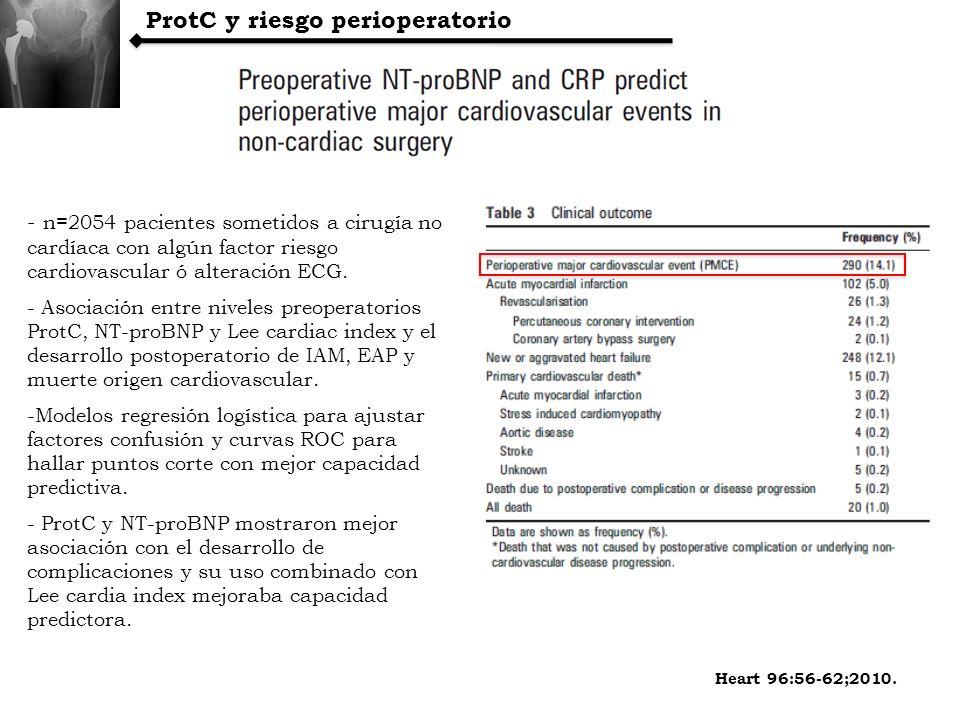 ProtC y riesgo perioperatorio Heart 96:56-62;2010. - n=2054 pacientes sometidos a cirugía no cardíaca con algún factor riesgo cardiovascular ó alterac