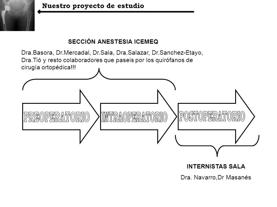 Nuestro proyecto de estudio SECCIÓN ANESTESIA ICEMEQ Dra.Basora, Dr.Mercadal, Dr.Sala, Dra.Salazar, Dr.Sanchez-Etayo, Dra.Tió y resto colaboradores qu