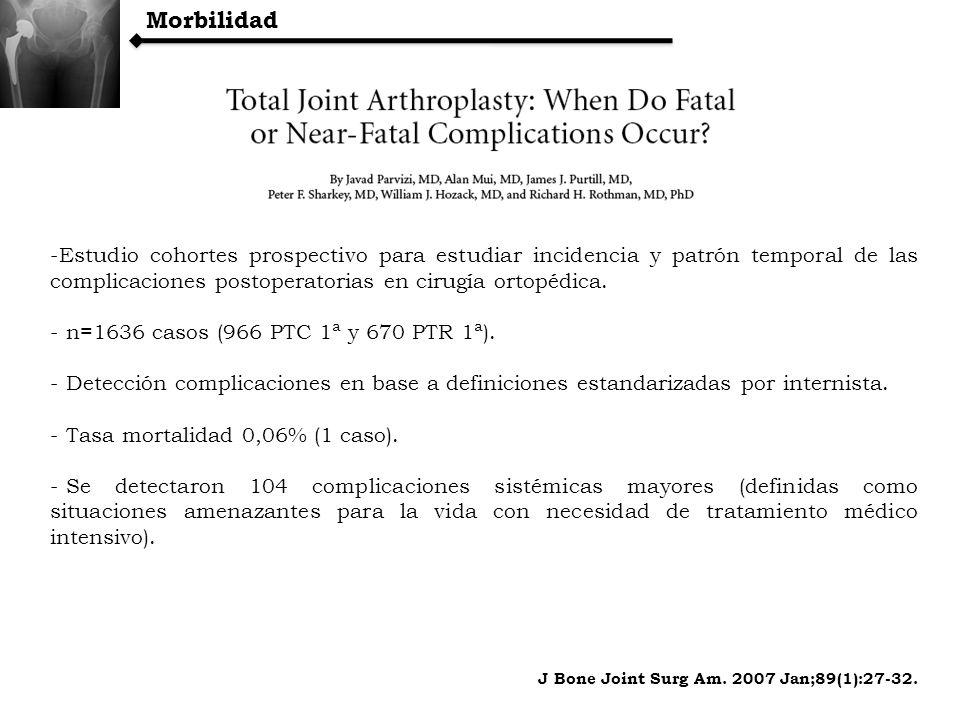 Morbilidad -Estudio cohortes prospectivo para estudiar incidencia y patrón temporal de las complicaciones postoperatorias en cirugía ortopédica. - n=1