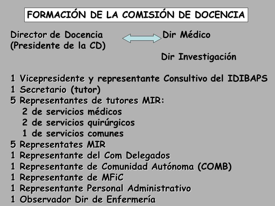 FORMACIÓN DE LA COMISIÓN DE DOCENCIA Director Director de Docencia Dir Médico (Presidente de la CD) Dir Investigación 1 Vicepresidente 1 Vicepresident