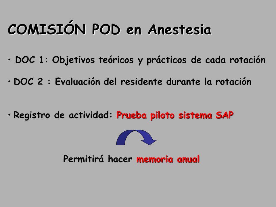 COMISIÓN POD en Anestesia DOC 1: Objetivos teóricos y prácticos de cada rotación DOC 2 : Evaluación del residente durante la rotación Prueba piloto sistema SAP Registro de actividad: Prueba piloto sistema SAP memoria anual Permitirá hacer memoria anual