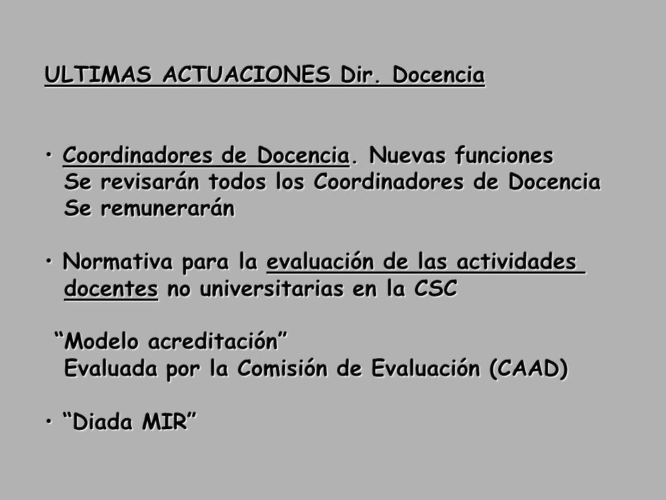 ULTIMAS ACTUACIONES Dir. Docencia Coordinadores de Docencia.