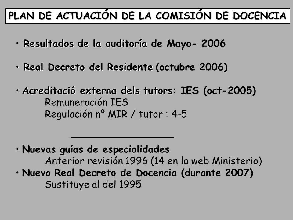 PLAN DE ACTUACIÓN DE LA COMISIÓN DE DOCENCIA Resultados de la auditoría Resultados de la auditoría de Mayo- 2006 Real Decreto del Residente Real Decre