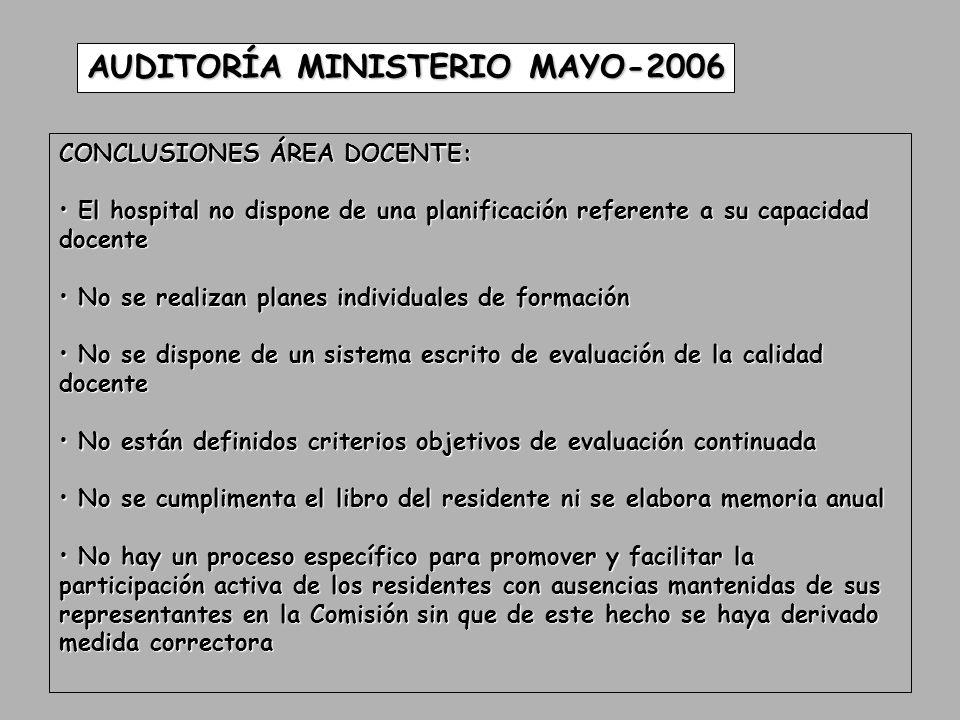 AUDITORÍA MINISTERIO MAYO-2006 CONCLUSIONES ÁREA DOCENTE: El hospital no dispone de una planificación referente a su capacidad docente El hospital no