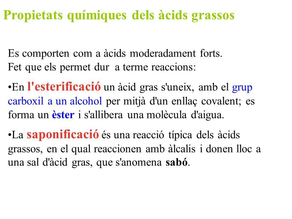 Propietats químiques dels àcids grassos Es comporten com a àcids moderadament forts. Fet que els permet dur a terme reaccions: En l'esterificació un à