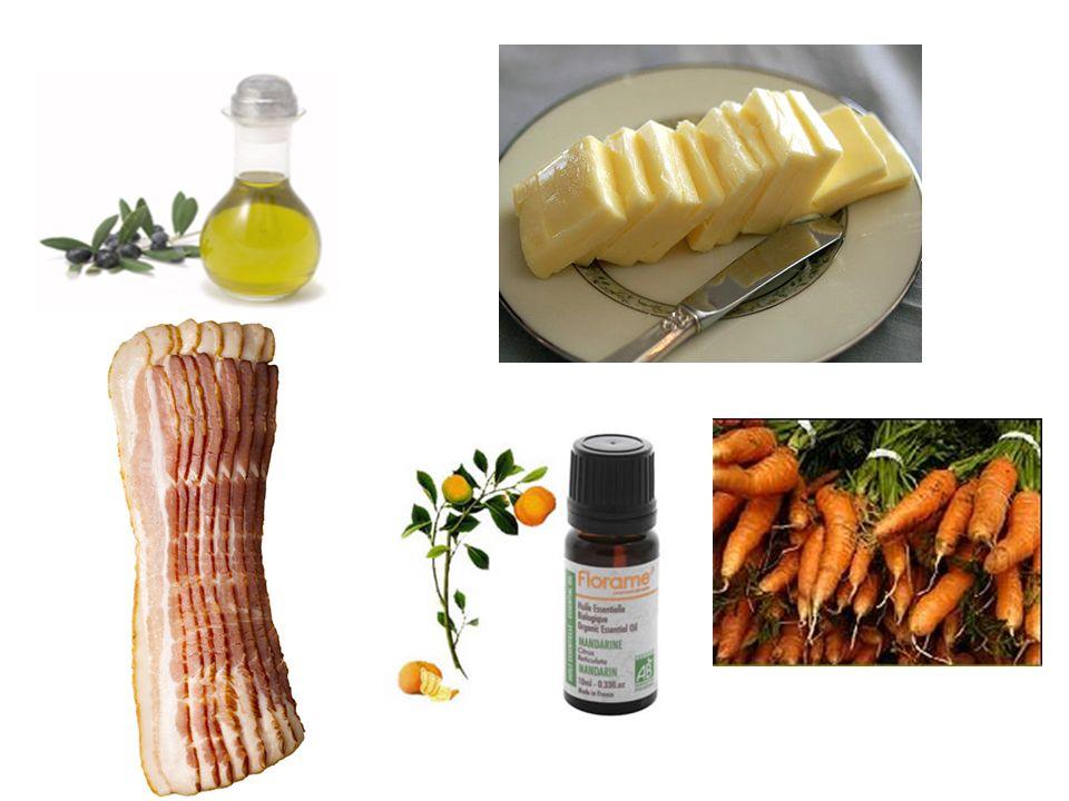 Classificació Dos grups: lípids amb àcids grassos o saponificables i lípids sense àcids grassos o insaponificables.