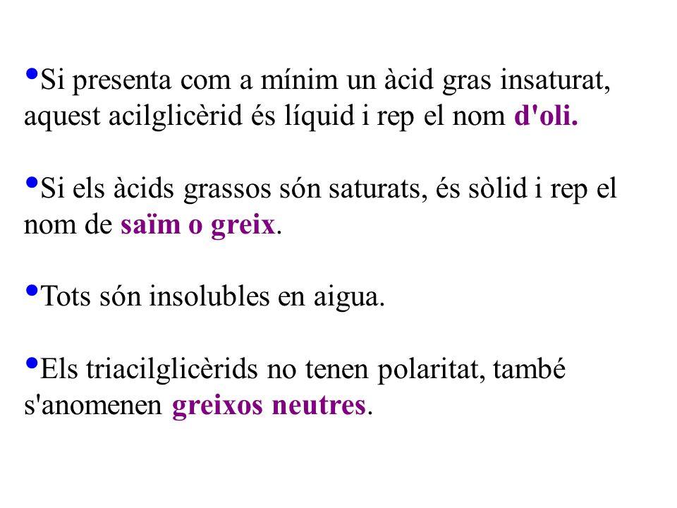 Si presenta com a mínim un àcid gras insaturat, aquest acilglicèrid és líquid i rep el nom d'oli. Si els àcids grassos són saturats, és sòlid i rep el