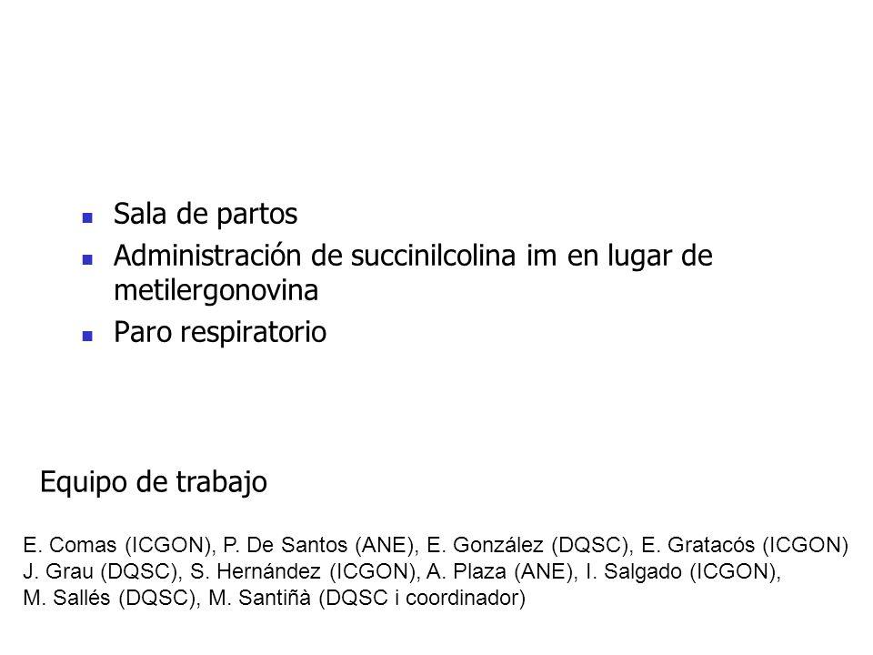 Sala de partos Administración de succinilcolina im en lugar de metilergonovina Paro respiratorio E. Comas (ICGON), P. De Santos (ANE), E. González (DQ