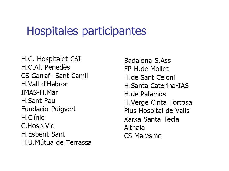 Hospitales participantes H.G. Hospitalet-CSI H.C.Alt Penedès CS Garraf- Sant Camil H.Vall d'Hebron IMAS-H.Mar H.Sant Pau Fundació Puigvert H.Clínic C.