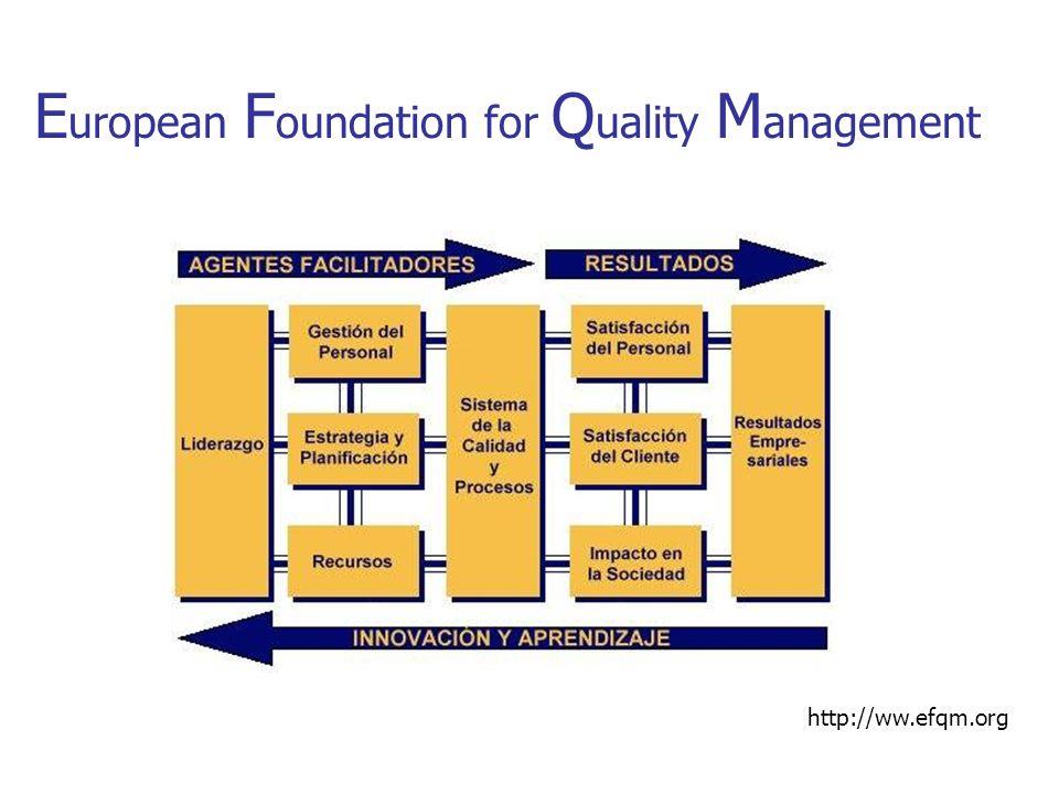 E uropean F oundation for Q uality M anagement http://ww.efqm.org