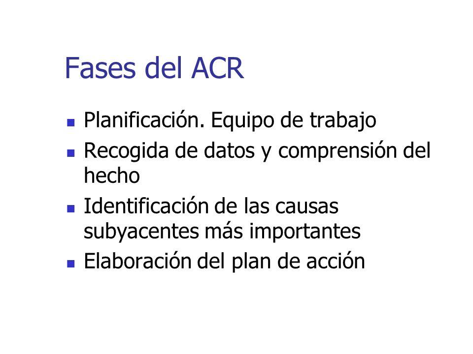 Fases del ACR Planificación. Equipo de trabajo Recogida de datos y comprensión del hecho Identificación de las causas subyacentes más importantes Elab