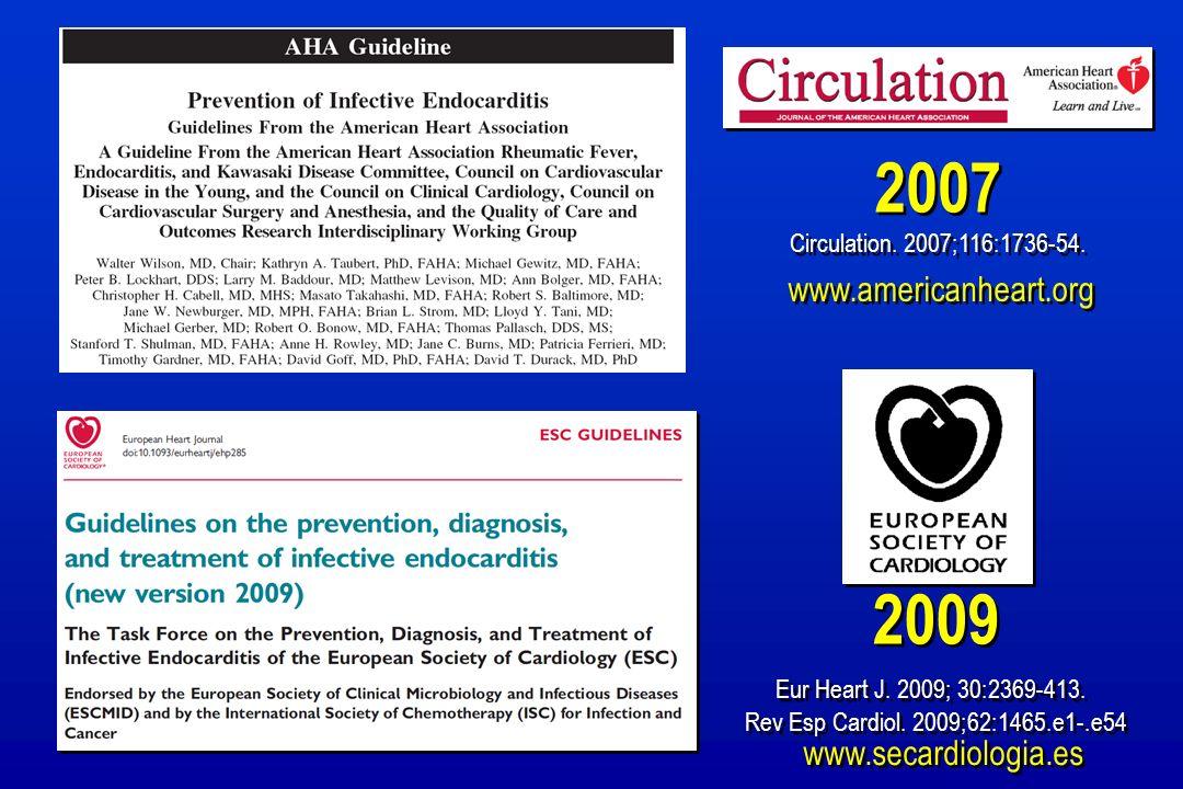 Profilaxis Antibiótica de la Endocarditis Infecciosa Profilaxis Antibiótica de la Endocarditis Infecciosa ¿Qué pacientes? ¿Qué procedimientos? ¿Qué an