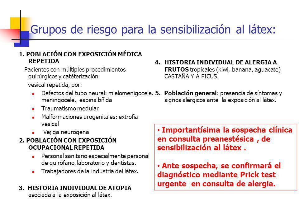 Grupos de riesgo para la sensibilización al látex: 1. POBLACIÓN CON EXPOSICIÓN MÉDICA REPETIDA Pacientes con múltiples procedimientos quirúrgicos y ca