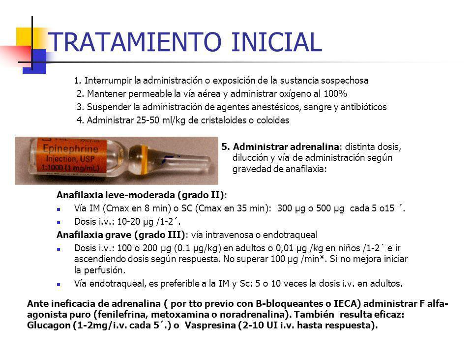 TRATAMIENTO INICIAL 1. Interrumpir la administración o exposición de la sustancia sospechosa 2. Mantener permeable la vía aérea y administrar oxígeno