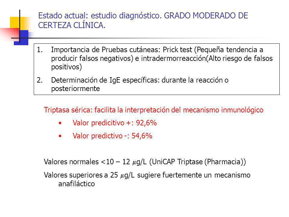 Estado actual: estudio diagnóstico. GRADO MODERADO DE CERTEZA CLÍNICA. 1.Importancia de Pruebas cutáneas: Prick test (Pequeña tendencia a producir fal
