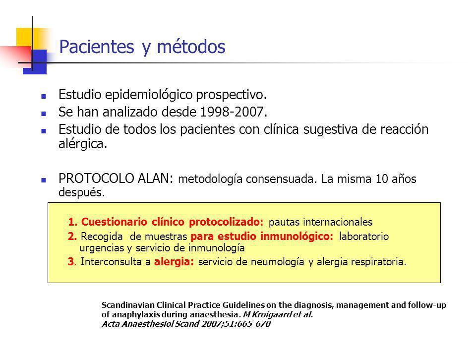 Pacientes y métodos Estudio epidemiológico prospectivo. Se han analizado desde 1998-2007. Estudio de todos los pacientes con clínica sugestiva de reac