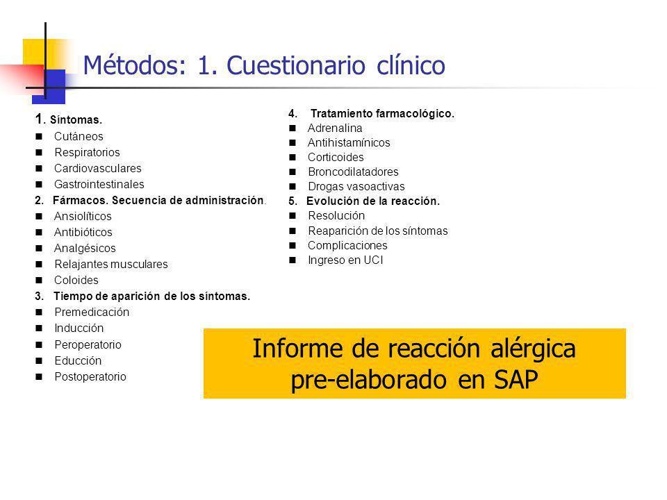 Métodos: 1. Cuestionario clínico 1. Síntomas. Cutáneos Respiratorios Cardiovasculares Gastrointestinales 2. Fármacos. Secuencia de administración. Ans