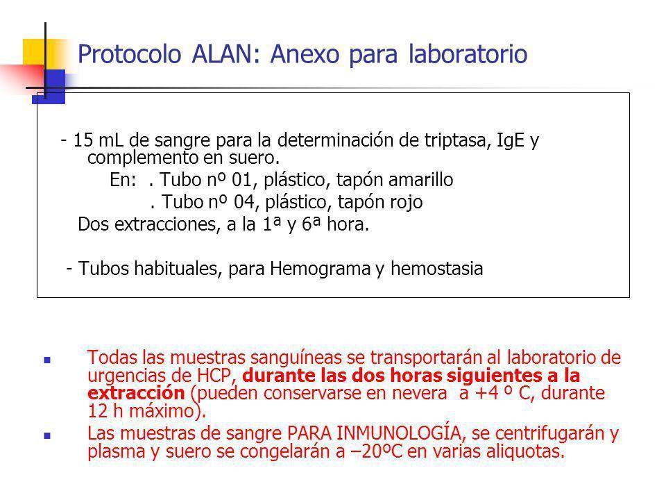 Protocolo ALAN: Anexo para laboratorio - 15 mL de sangre para la determinación de triptasa, IgE y complemento en suero. En:. Tubo nº 01, plástico, tap